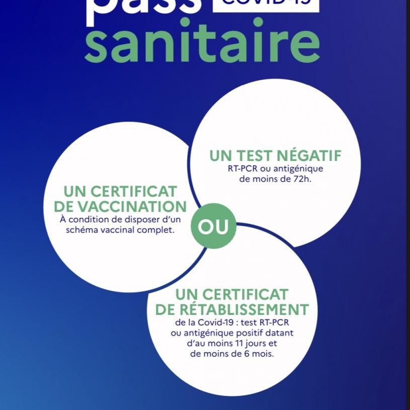 Formalités de voyage et Pass sanitaire
